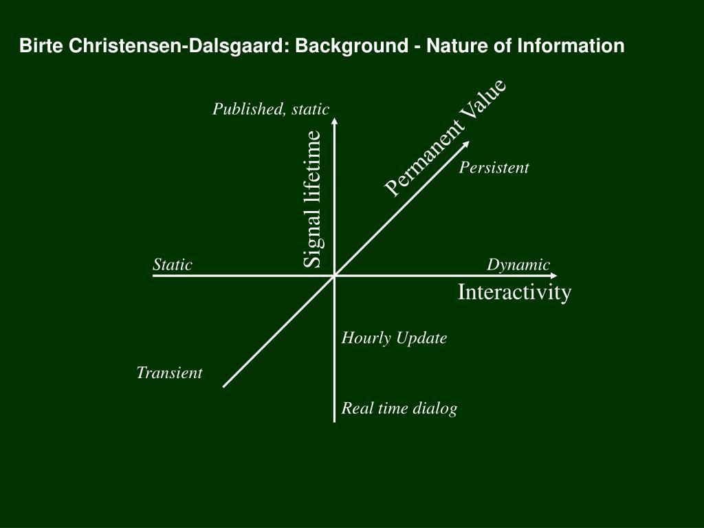 Birte Christensen-Dalsgaard: Background - Nature of Information