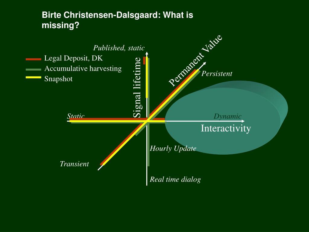 Birte Christensen-Dalsgaard: What is missing?