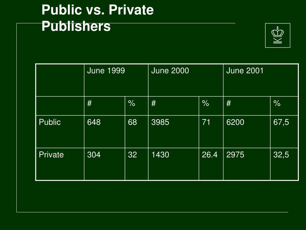 Public vs. Private Publishers