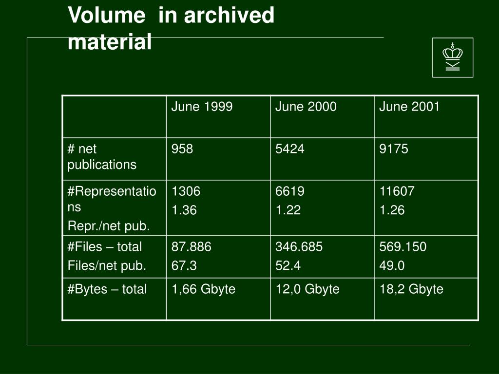 Volume  in archived material