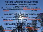 the lord numbered israel by tribe1