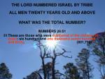 the lord numbered israel by tribe5