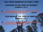 they were numbered by family tribe