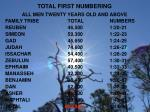 total first numbering