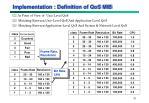 implementation definition of qos mib