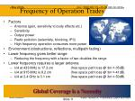 frequency of operation trades