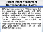 parent infant attachment correspondence 4 way