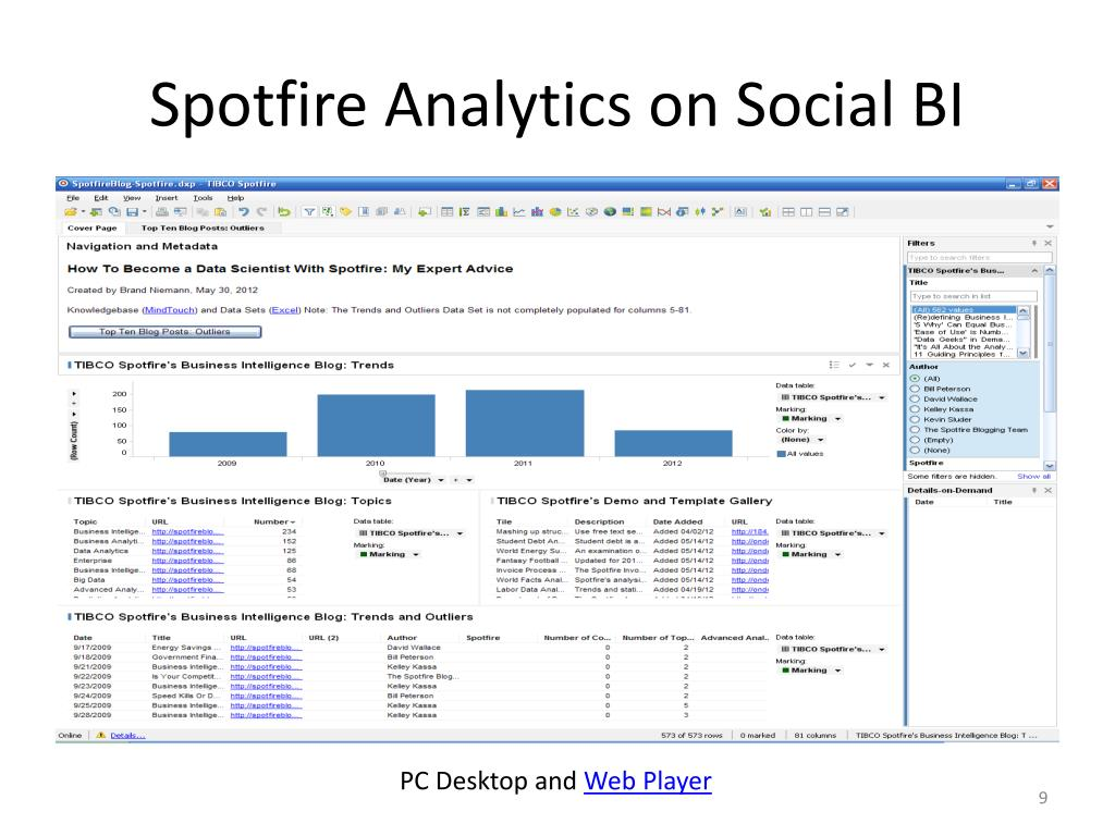 PPT - How To Become a Data Scientist With Spotfire 5