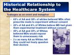 historical relationship to the healthcare system