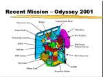 recent mission odyssey 2001