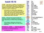 isaiah 45 181