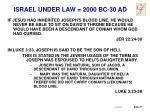 israel under law 2000 bc 30 ad17