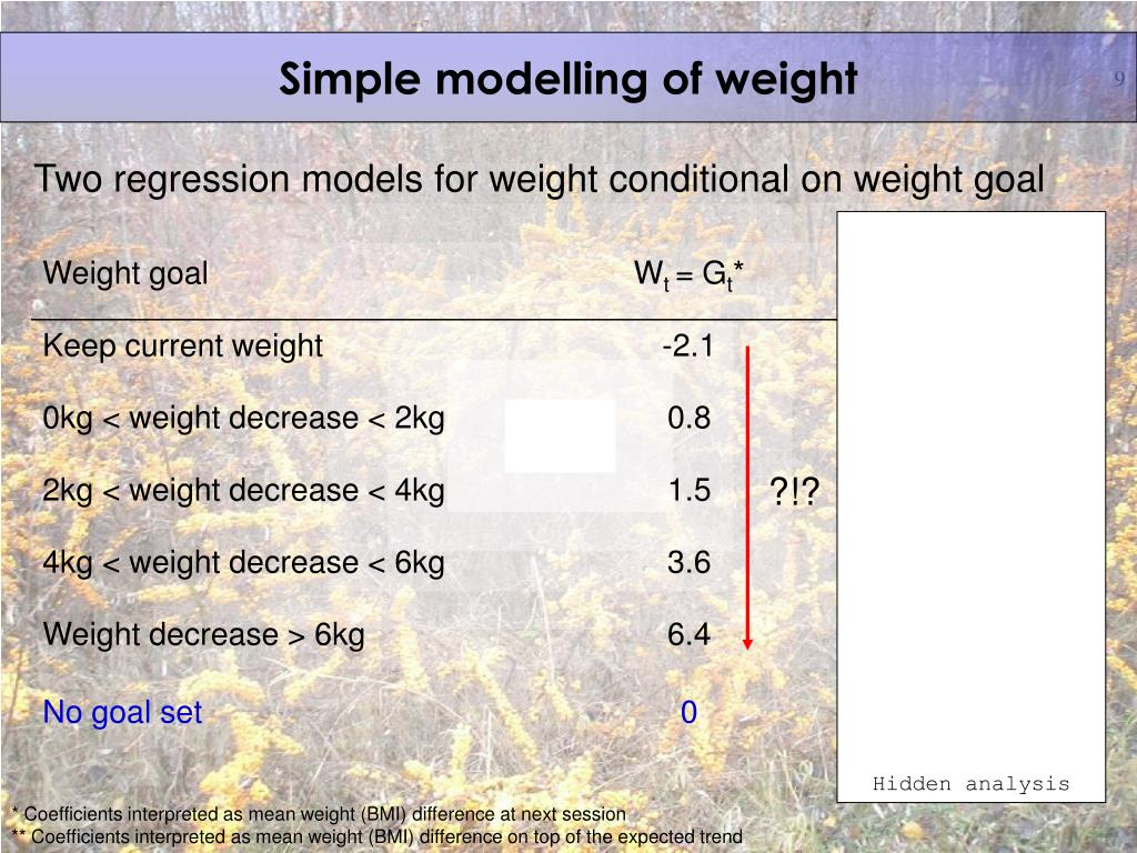 Simple modelling of weight
