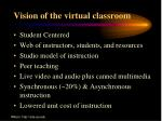 vision of the virtual classroom