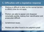5 difficulties with a legislative response