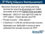 3 rd party insurers reimbursement