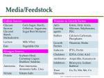 media feedstock