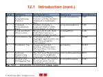 12 1 introduction cont1