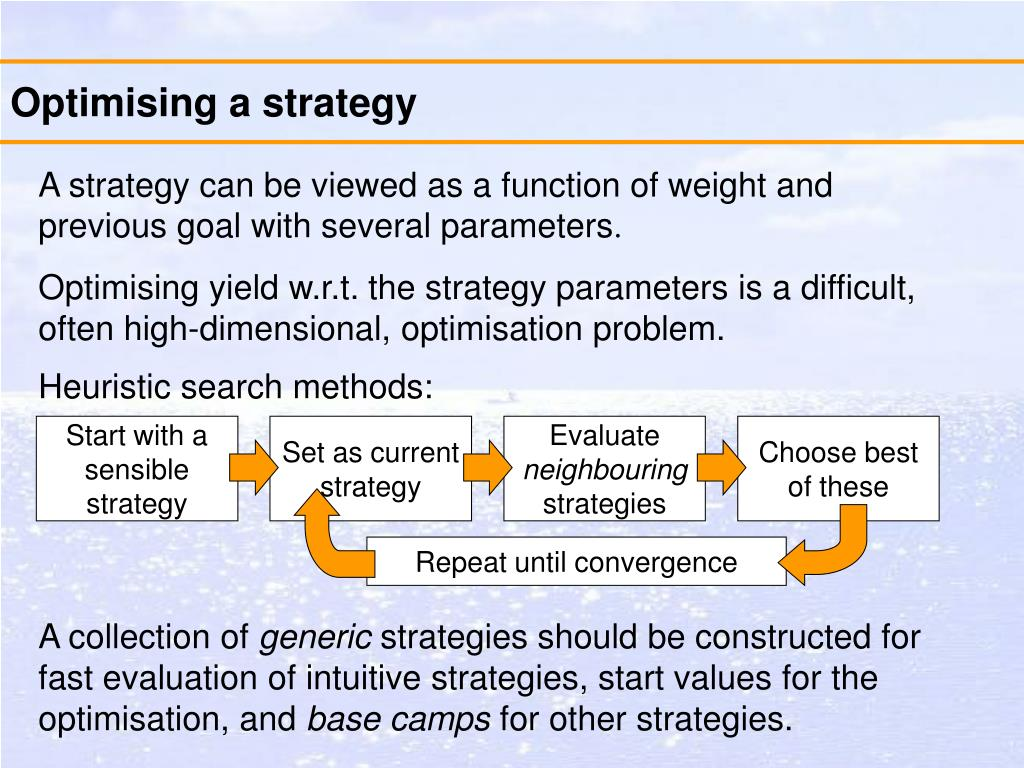 Optimising a strategy