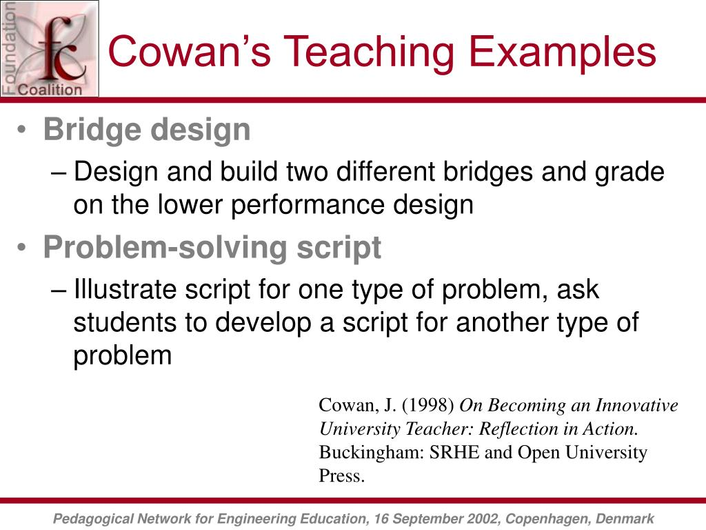 Cowan's Teaching Examples
