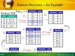 pattern discovery an example