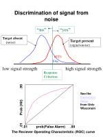discrimination of signal from noise