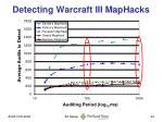 detecting warcraft iii maphacks