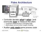 fides architecture