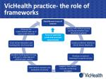 vichealth practice the role of frameworks