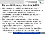 the post 2015 scenario abolishment of pr