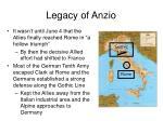 legacy of anzio