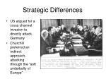 strategic differences