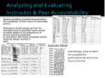 analyzing and evaluating instructor peer accountability
