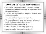 concept of fuzzy descriptions