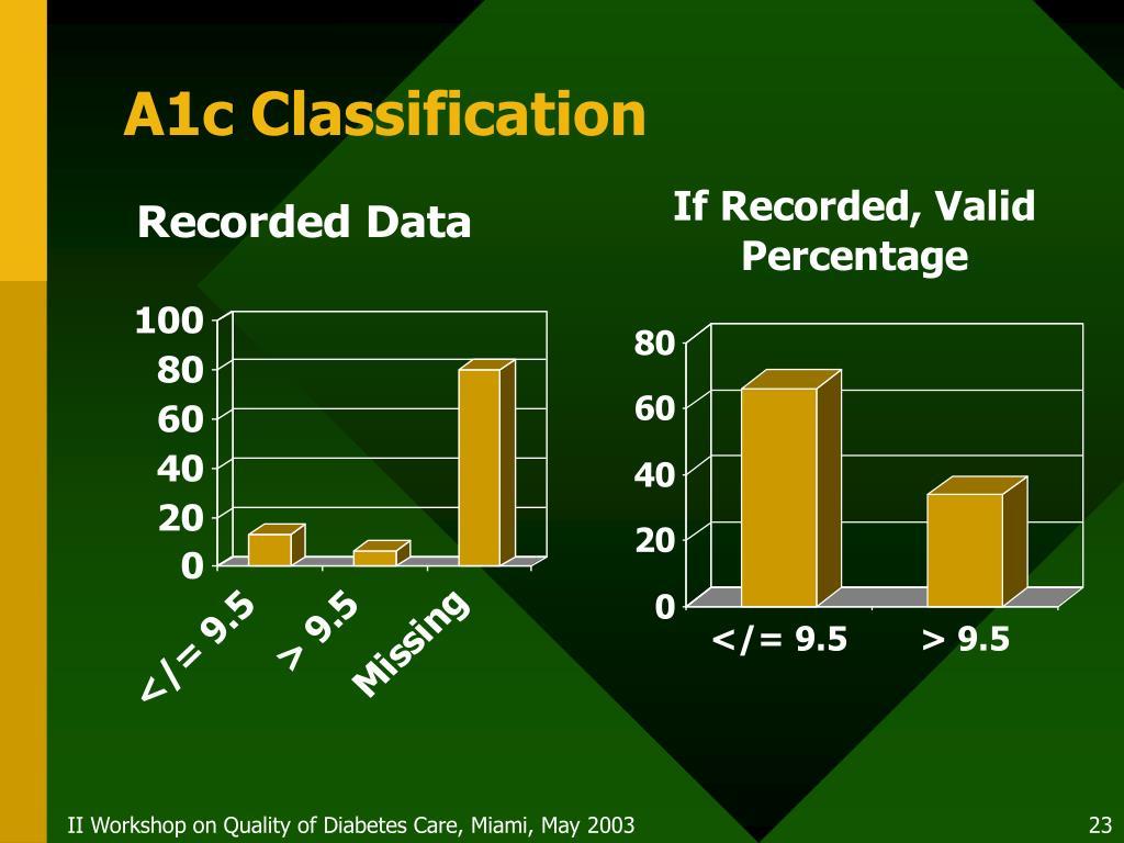 A1c Classification