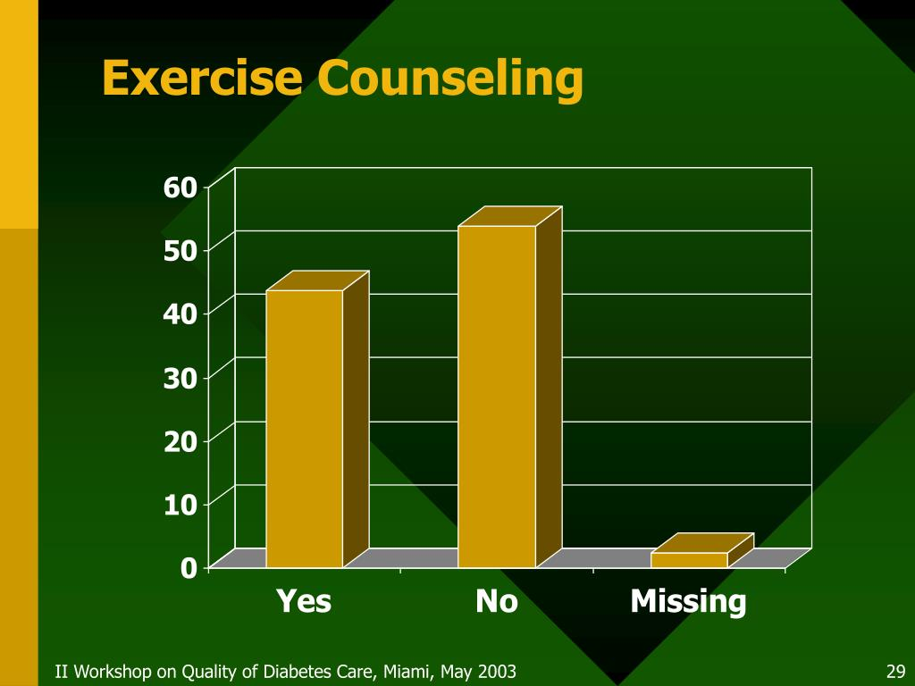 Exercise Counseling