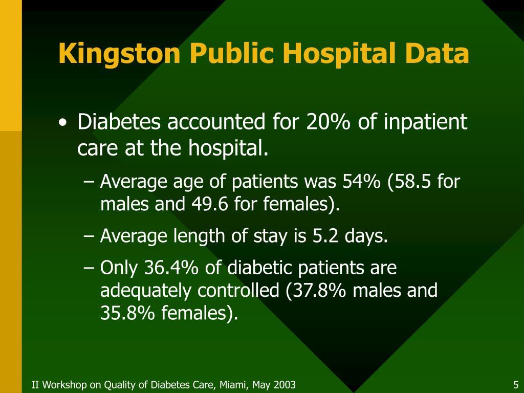Kingston Public Hospital Data