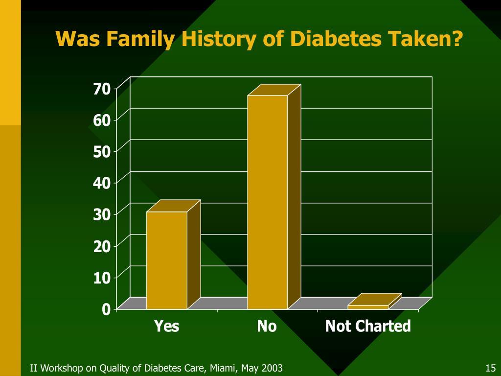 Was Family History of Diabetes Taken?