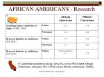 african americans research