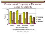 comparison of frequency at unlicensed games by ethnicity