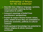 anthropology of religion for the new millennium