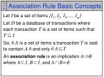 association rule basic concepts