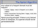 the apriori algorithm