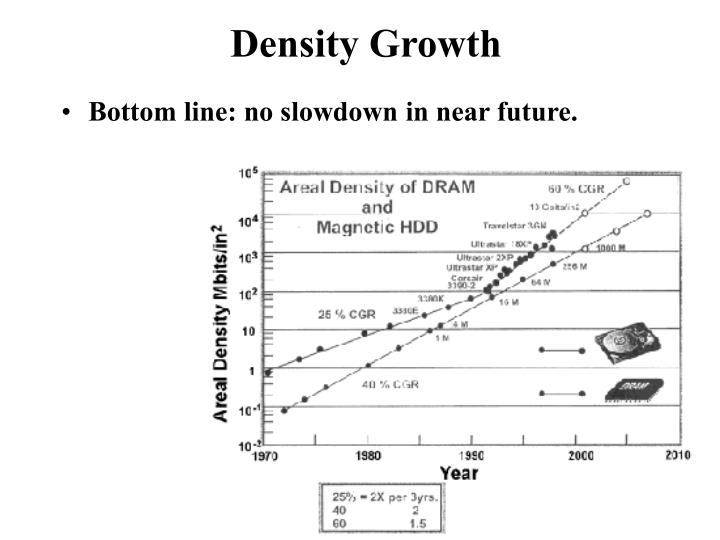Density Growth