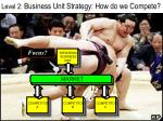 level 2 business unit strategy how do we compete
