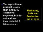 marketing r d and production out of sync
