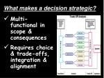 what makes a decision strategic