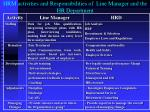 hrm activities and responsibilities of line manager and the hr department