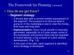 the framework for planning continued5