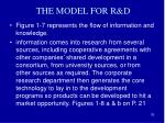 the model for r d